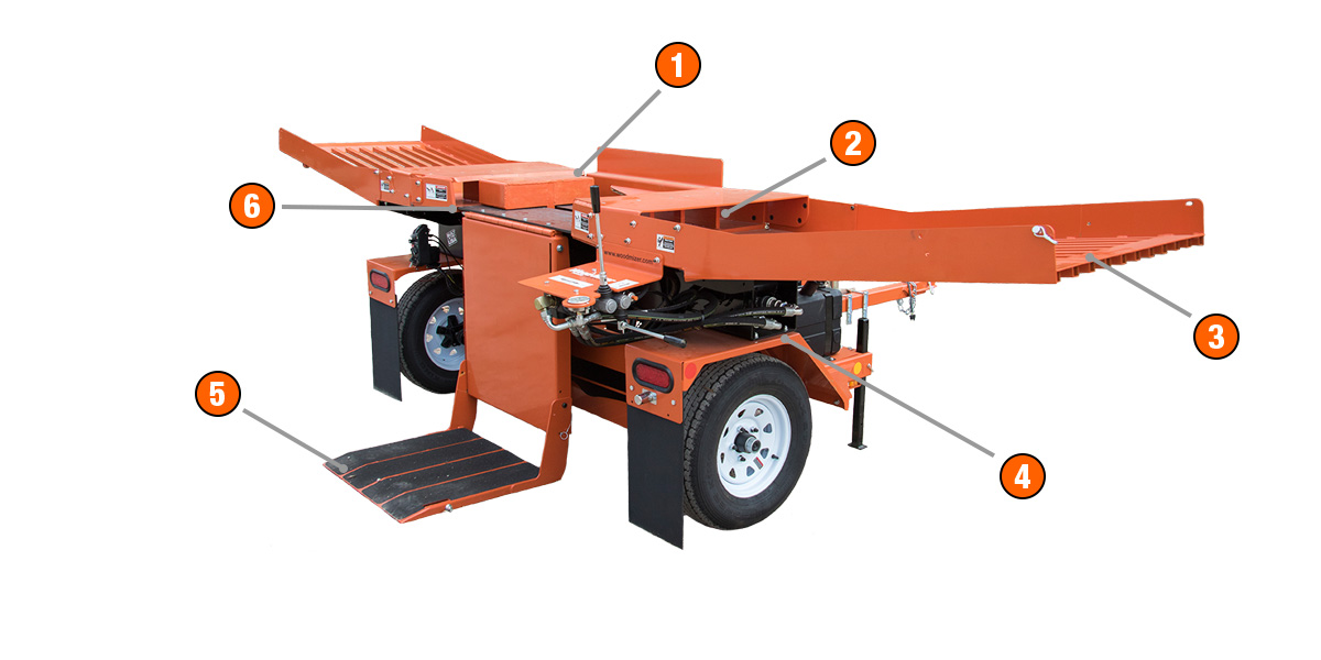 FS500 Log Splitter Features
