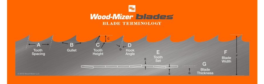 Woodmizer Sawmill For Sale >> How To Choose a Sawmill Blade Profile