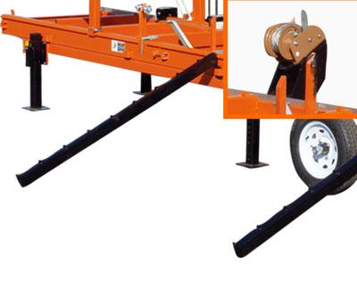 LT15GO Log Loading Kit
